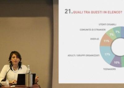 Indagine sul pubblico dei musei Campania - Museinforma Mediateur01